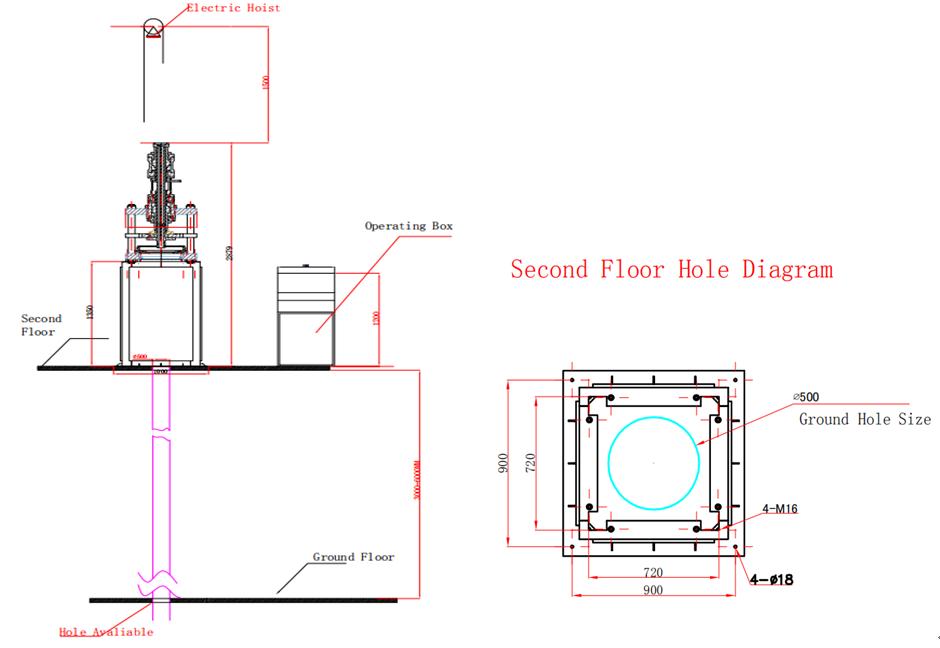 四氟管推压机PFG150,20-150mm(图2)